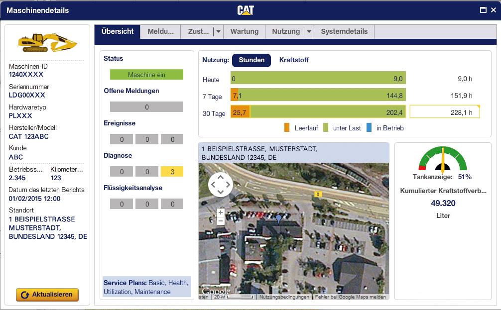 Mit den übertragenen Maschinendaten wie dem Kraftstoffverbrauch stehen Informationen in Echtzeit zur Verfügung